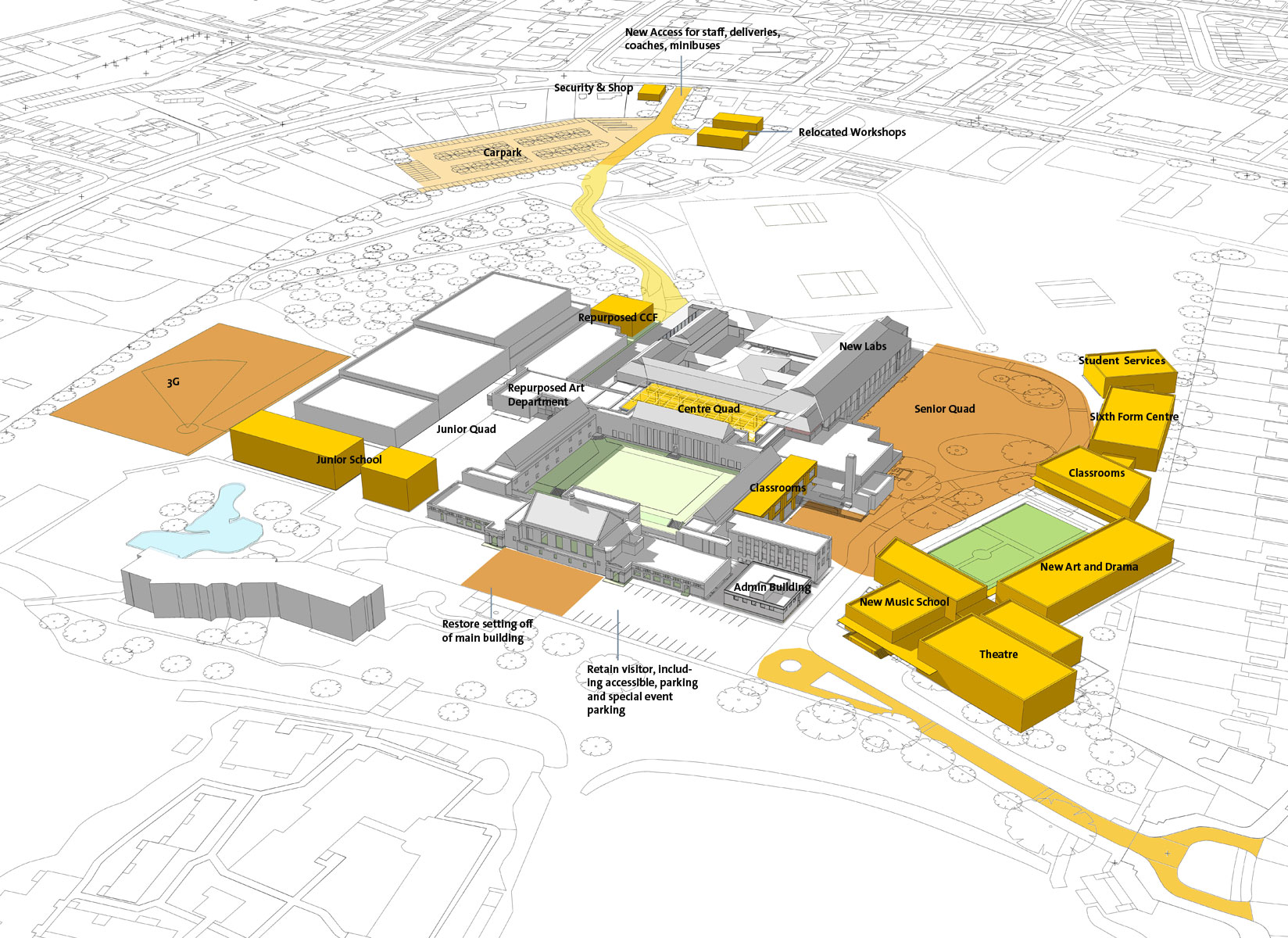 Whitgift School Masterplan Croydon Overview